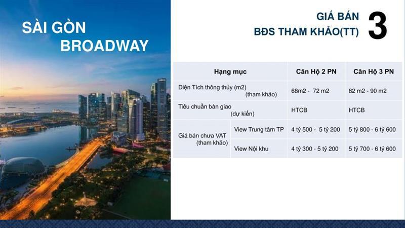 Mức giá bán của từng loại hình sản phẩm tại Sài Gòn Broadway